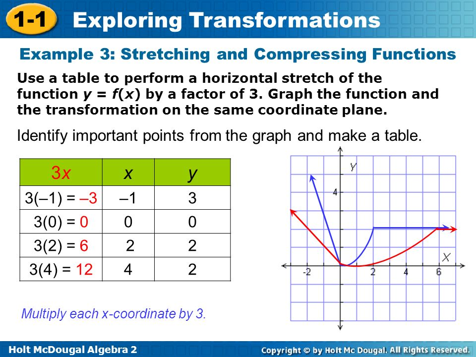 Exploring Transformations - ppt video online download