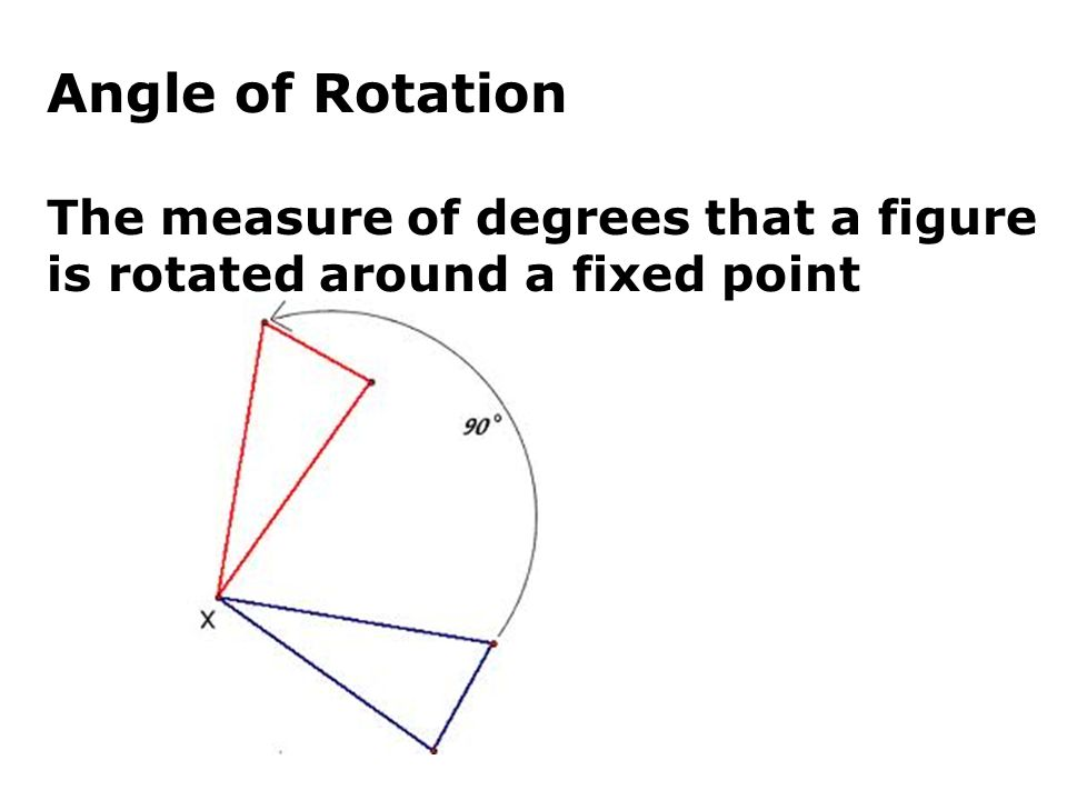 Angle of Rotation The measure of degrees that a figure is rotated around a fixed point