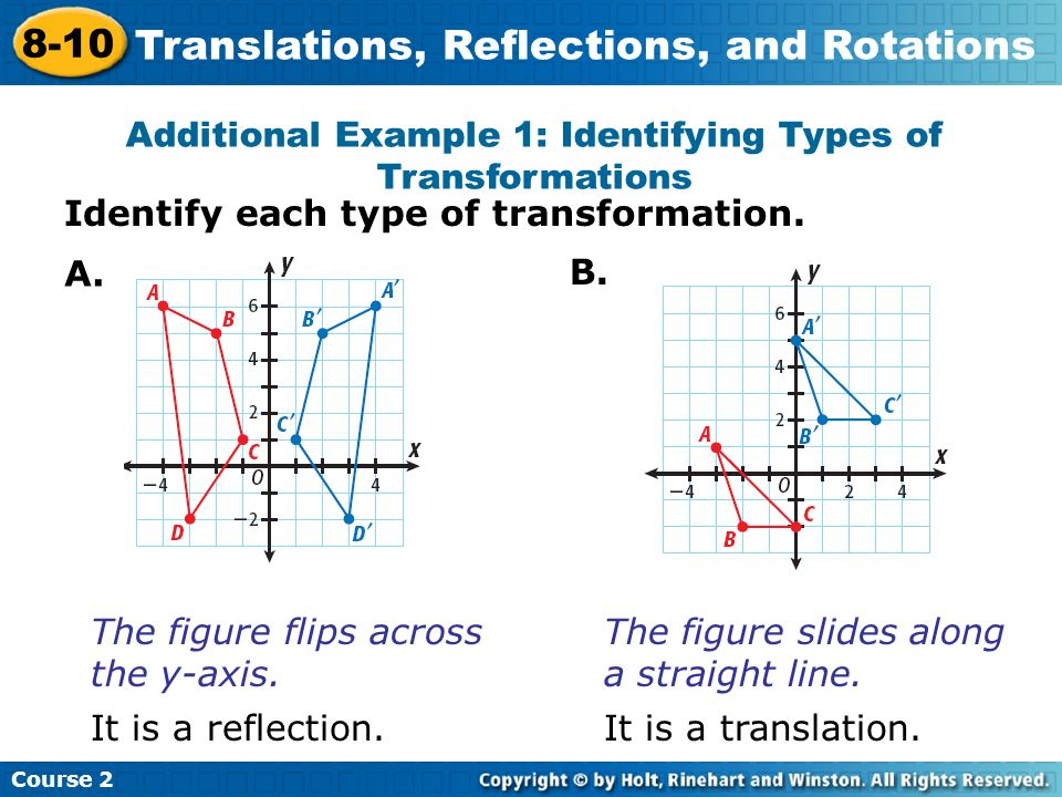 Additional Example 1: Identifying Types of Transformations