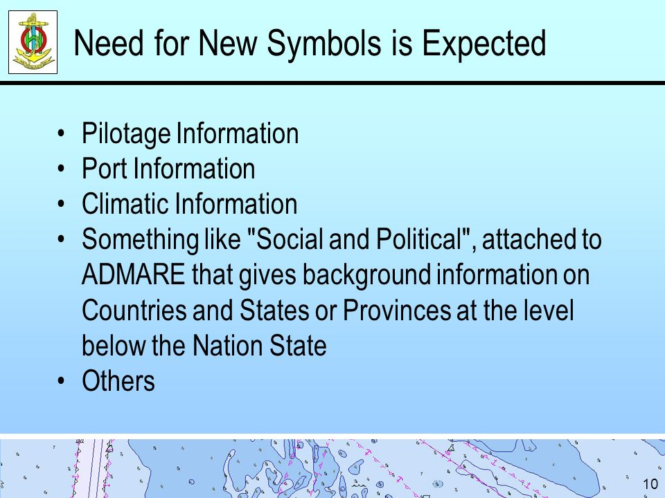 Need for New Symbols is Expected