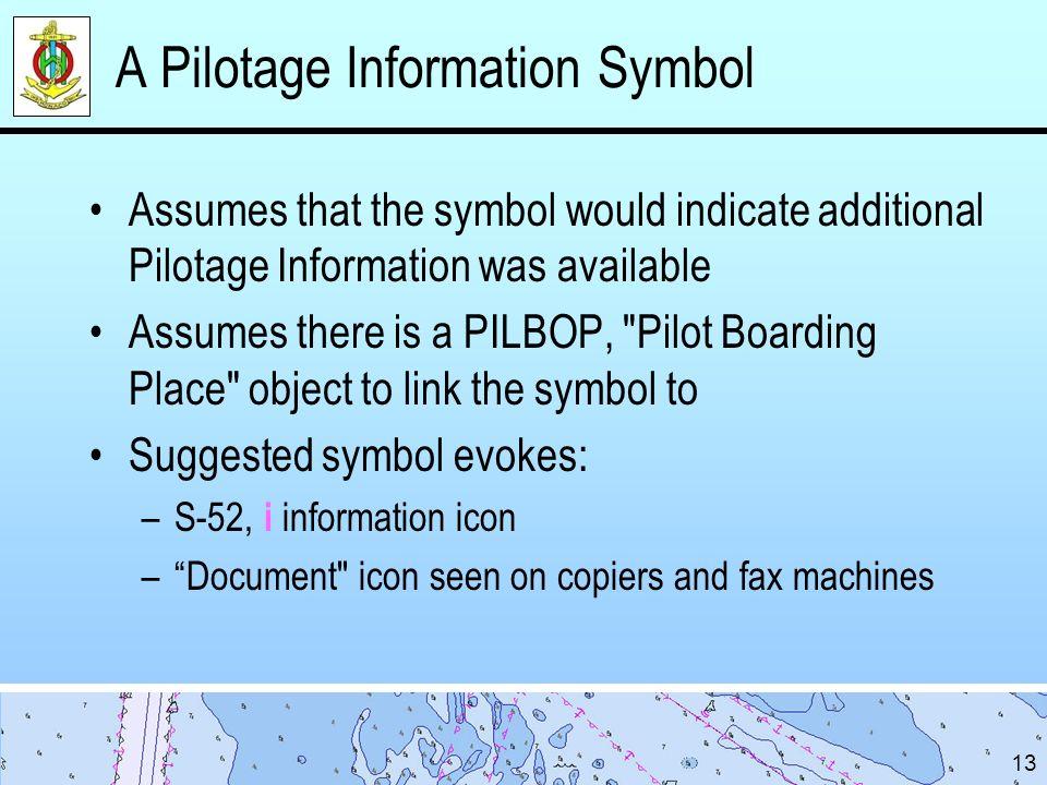 A Pilotage Information Symbol