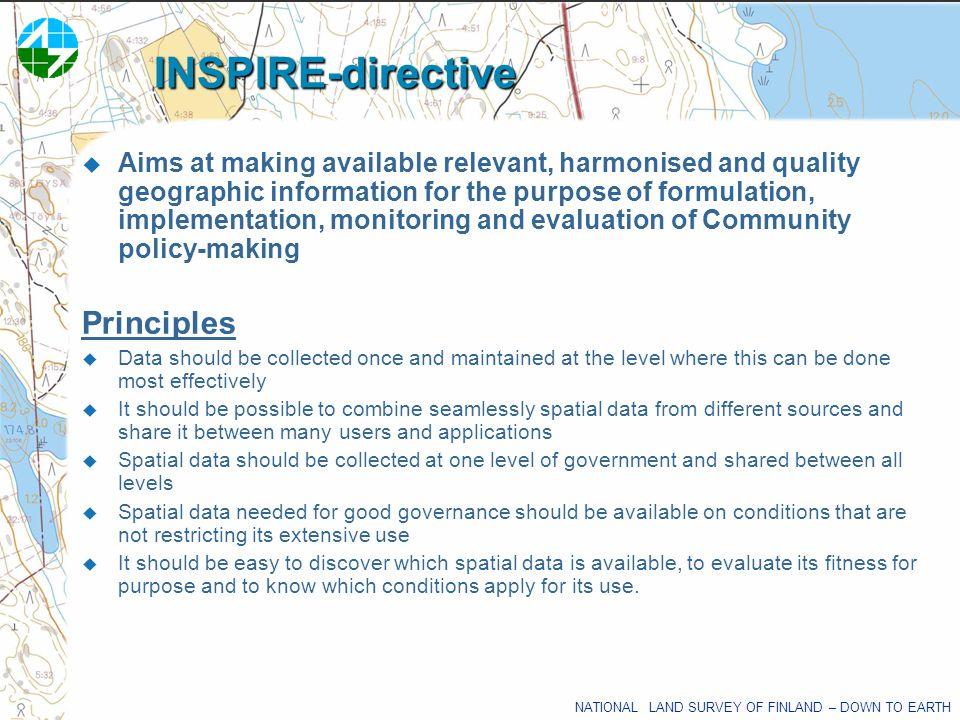 INSPIRE-directive Principles