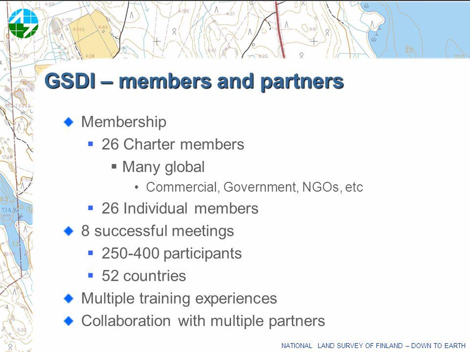 GSDI – members and partners