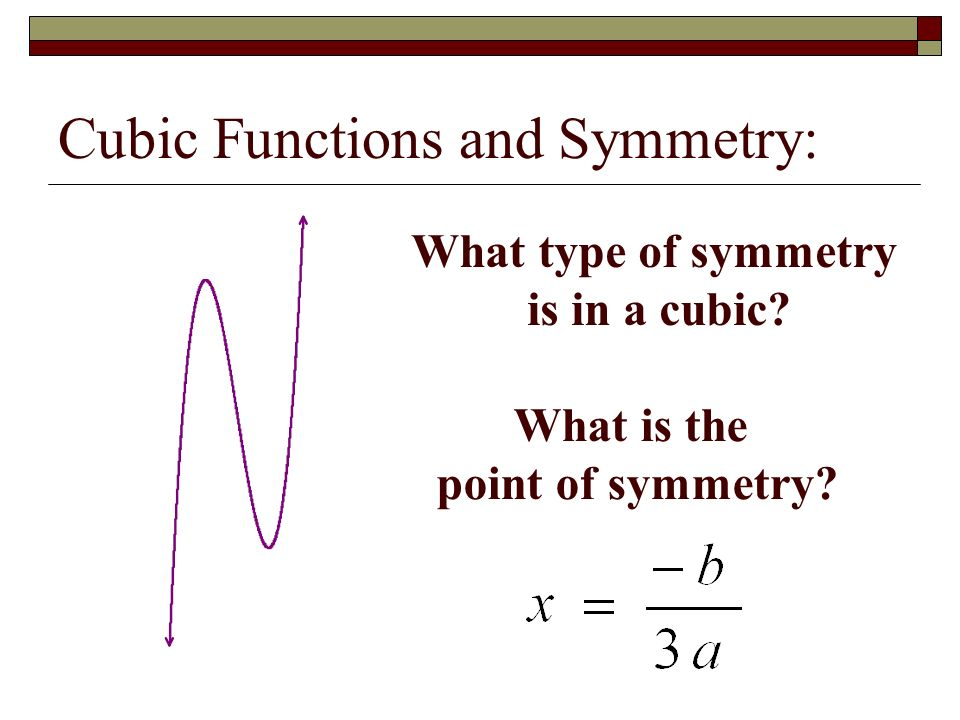 REFLECTING GRAPHS AND SYMMETRY ppt download – Graphing Cubic Functions Worksheet