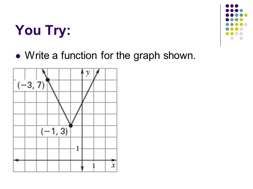 You Try: Write a function for the graph shown.