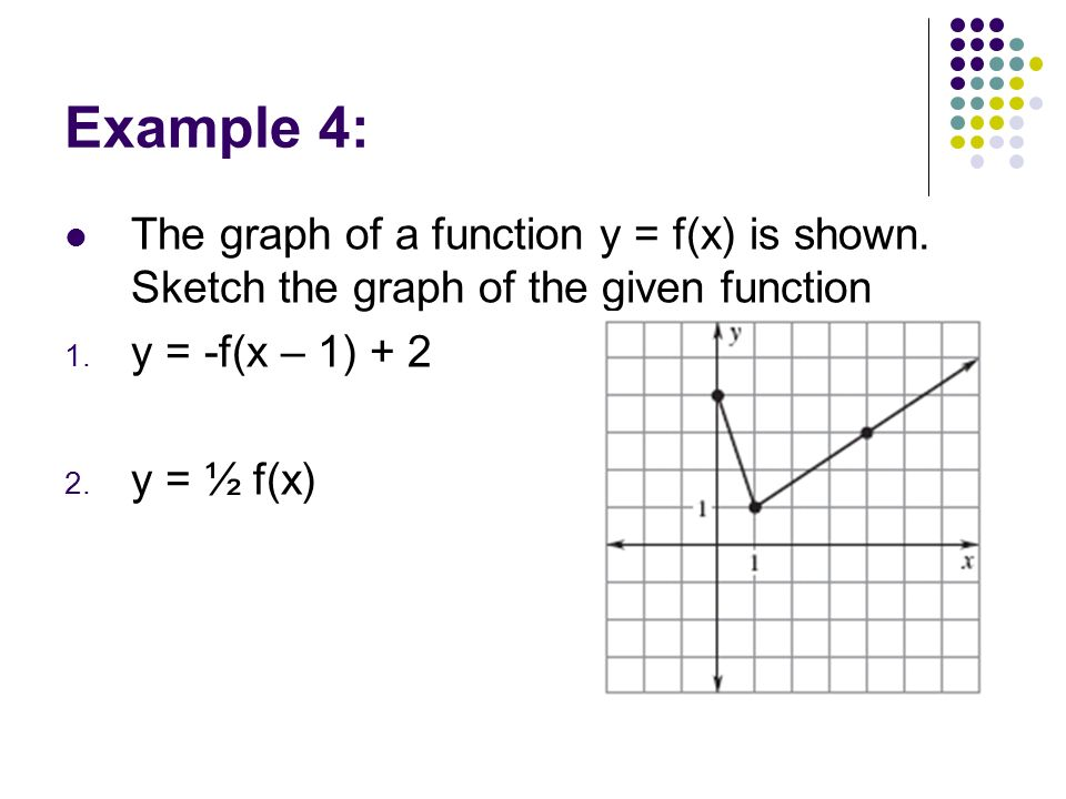 Example 4: The graph of a function y = f(x) is shown. Sketch the graph of the given function. y = -f(x – 1) + 2.