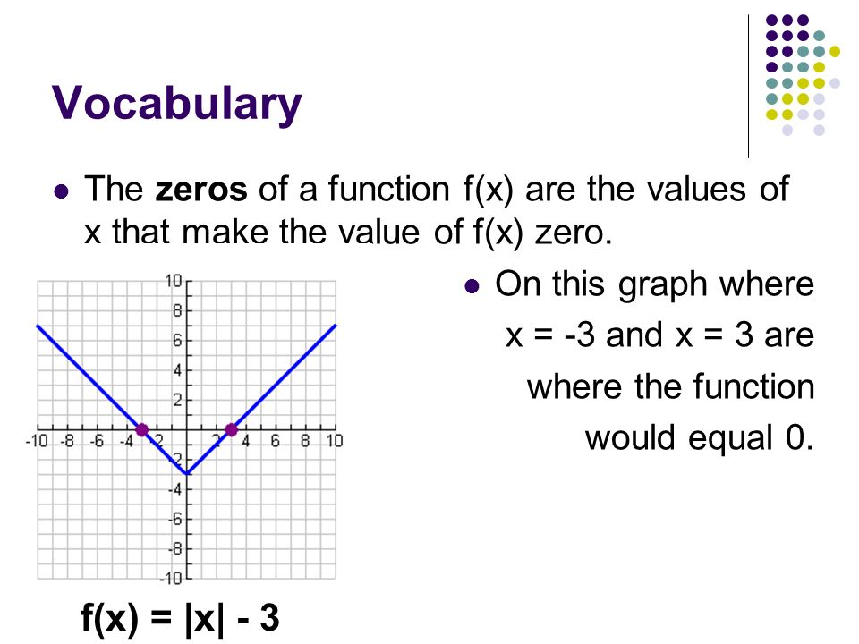 Vocabulary The zeros of a function f(x) are the values of x that make the value of f(x) zero. On this graph where.