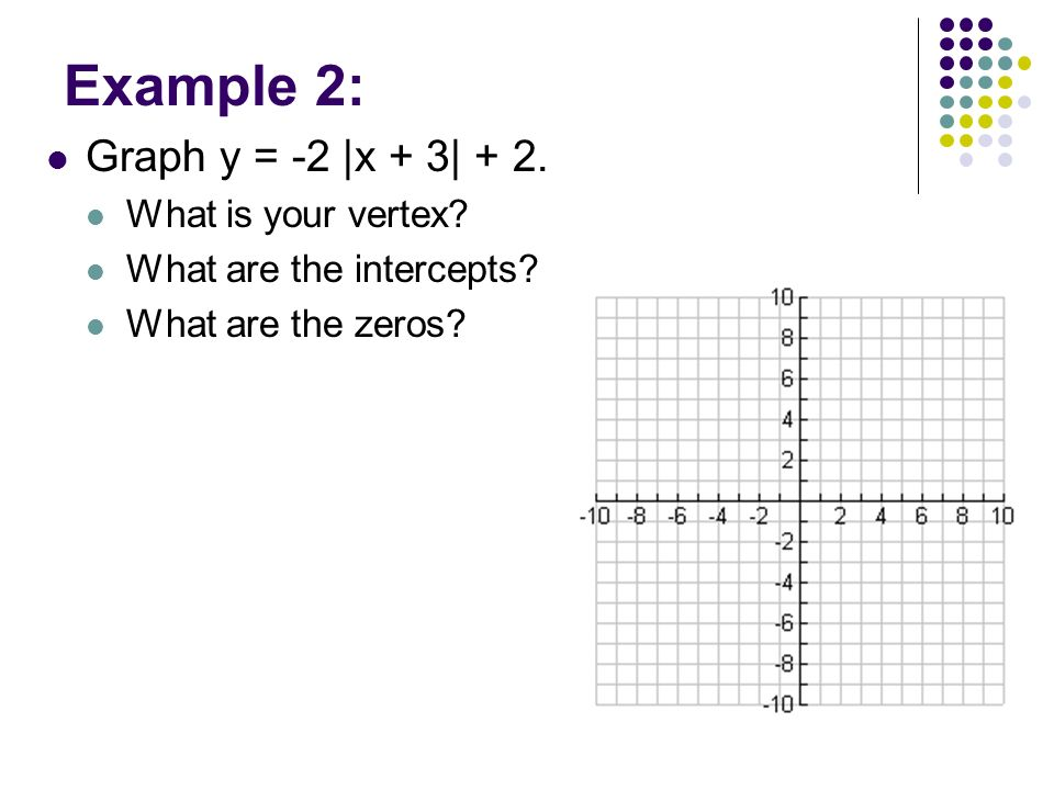 Example 2: Graph y = -2 |x + 3| + 2. What is your vertex
