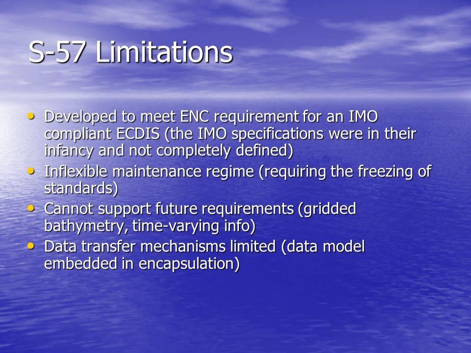 S-57 Limitations