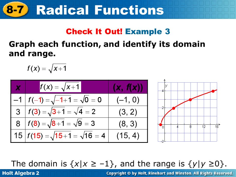 Warm up identify the domain and range of each function ppt function and identify its domain and range 9 ccuart Image collections