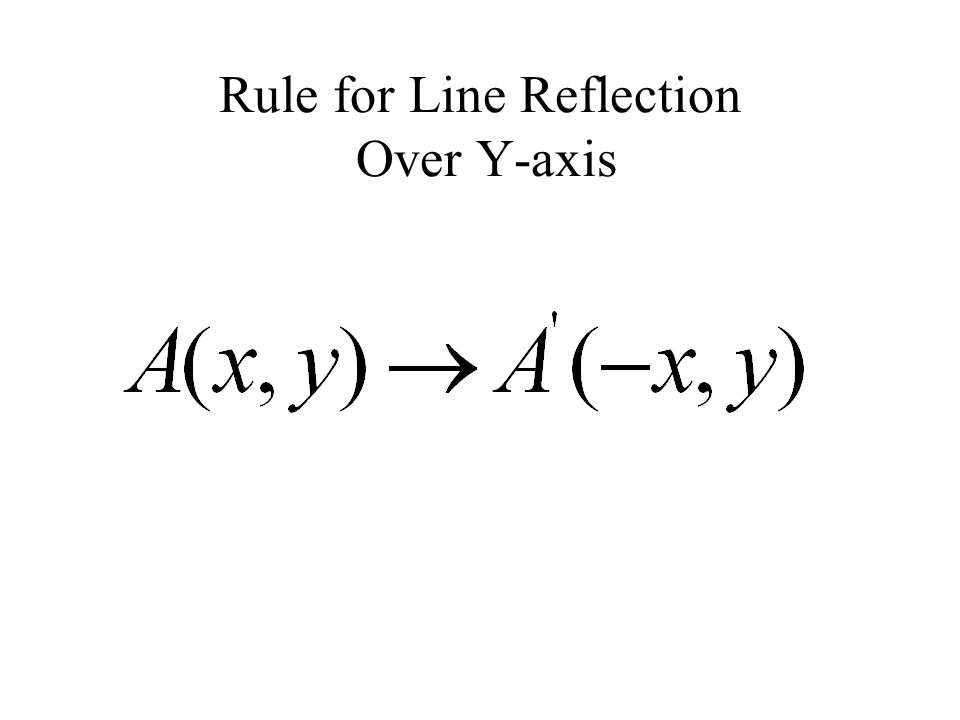 Rule for Line Reflection Over Y-axis