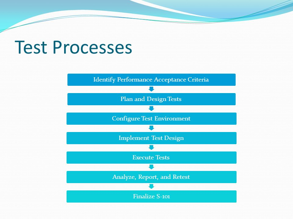 Test Processes Identify Performance Acceptance Criteria