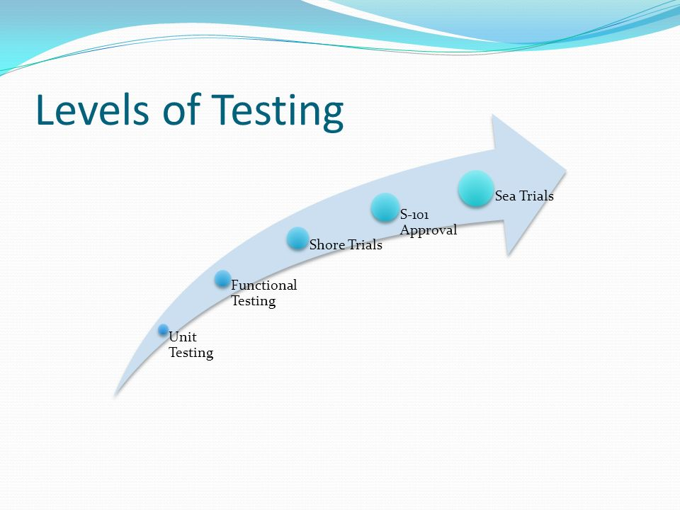 Levels of Testing Sea Trials S-101 Approval Shore Trials