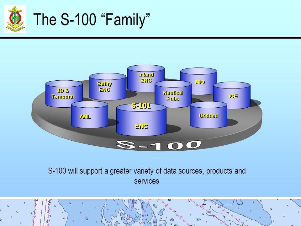 The S-100 Family Inland ENC. Bathy ENC. MIO. 3D & Temporal. Nautical. Pubs. ICE. AML. ENC.