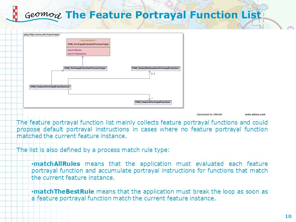 The Feature Portrayal Function List