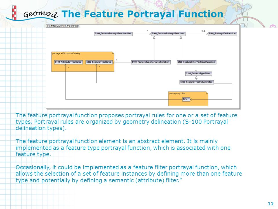 The Feature Portrayal Function