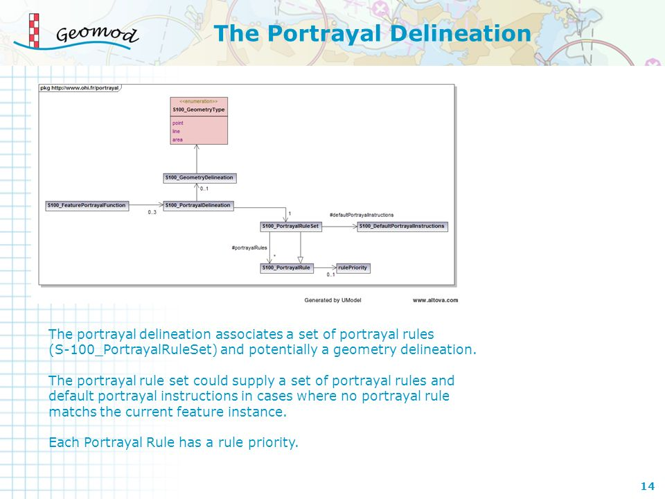 The Portrayal Delineation