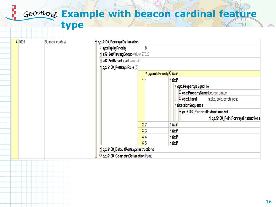 Example with beacon cardinal feature type