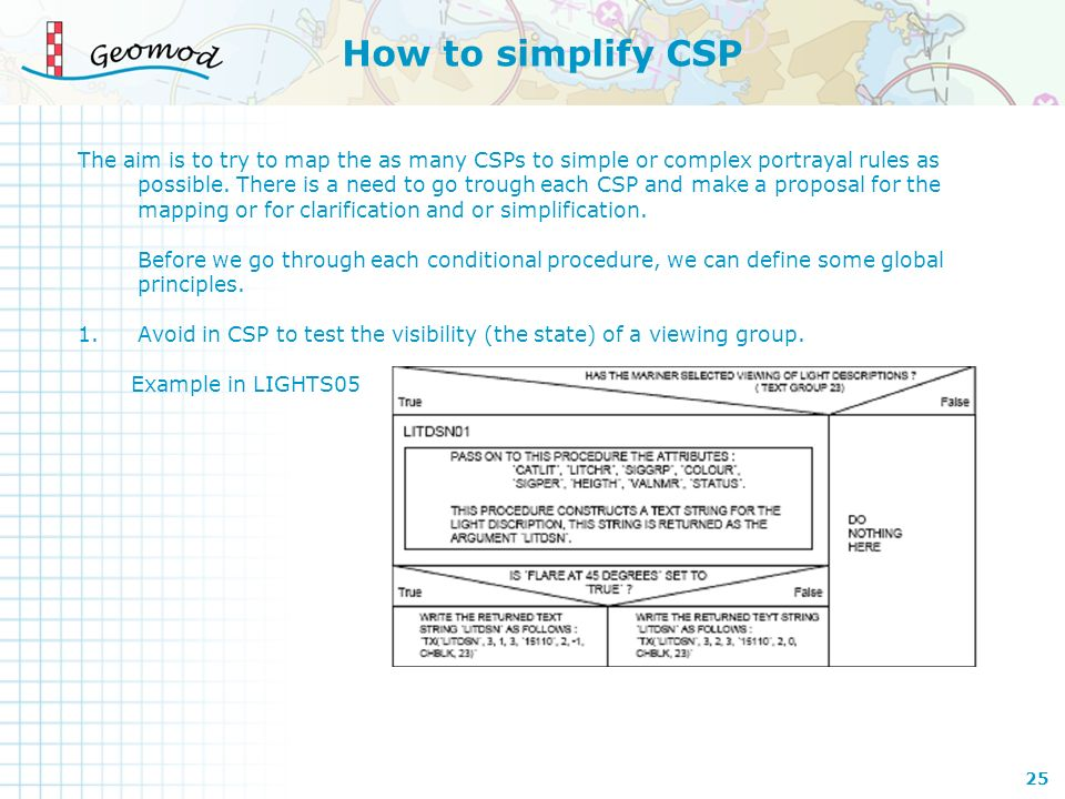 How to simplify CSP