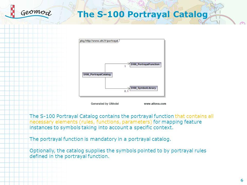 The S-100 Portrayal Catalog