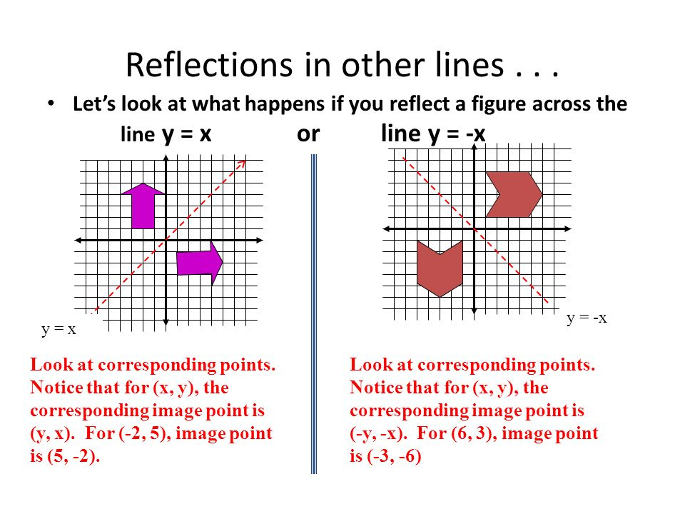 Reflections in other lines . . .
