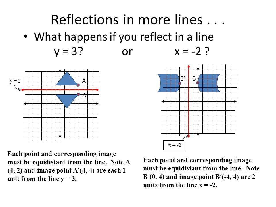 Reflections in more lines . . .