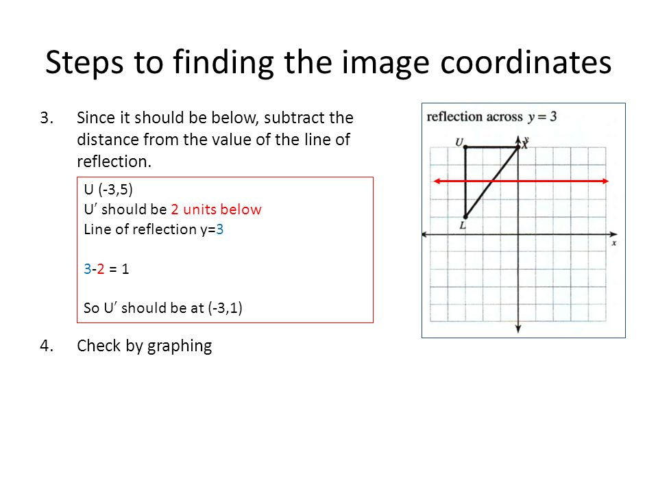 Steps to finding the image coordinates