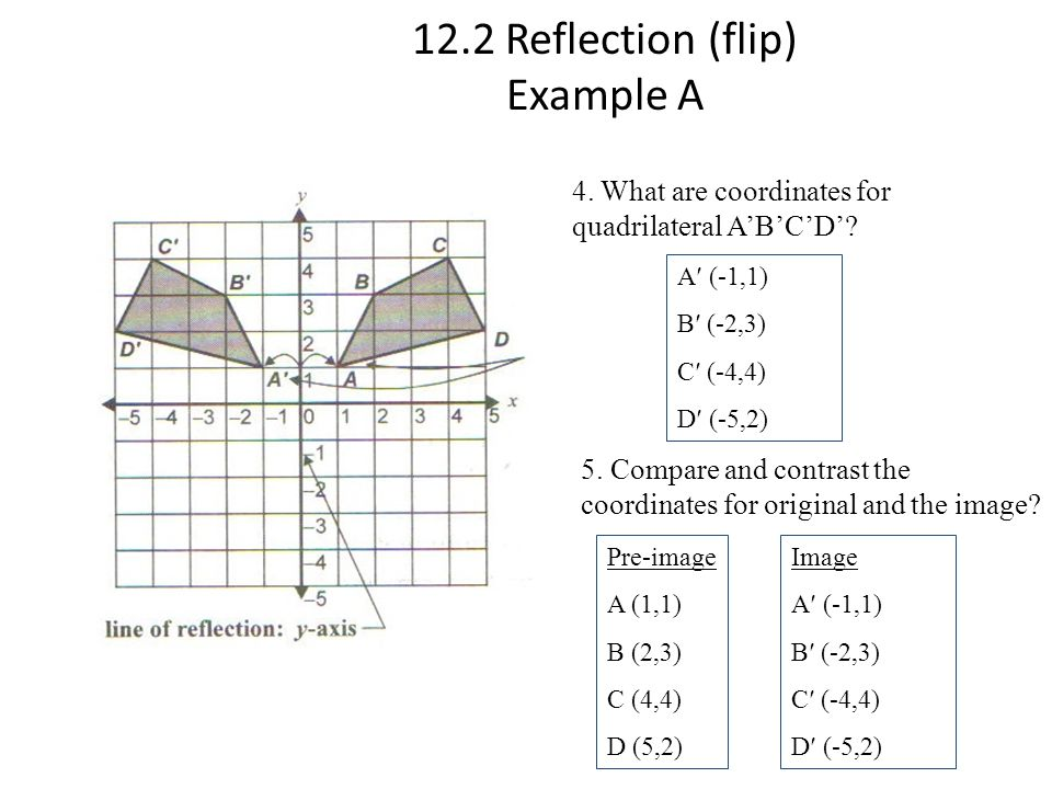 12.2 Reflection (flip) Example A