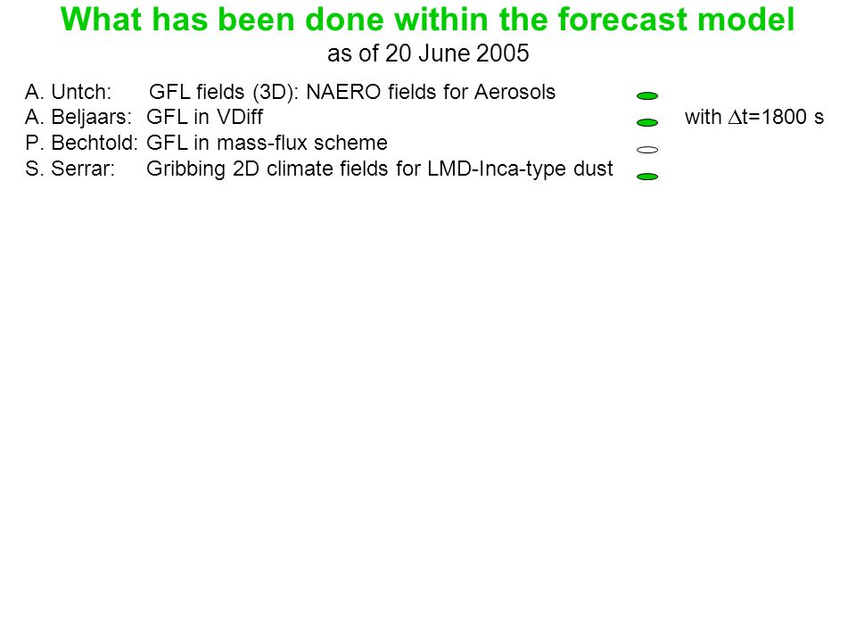 What has been done within the forecast model as of 20 June 2005