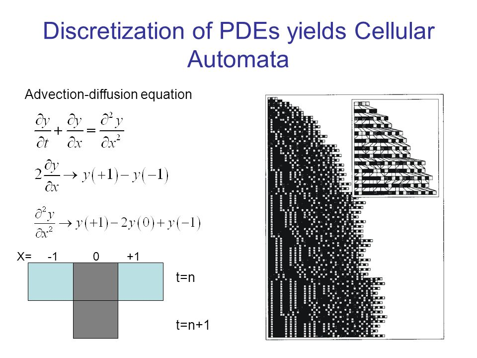 Discretization of PDEs yields Cellular Automata