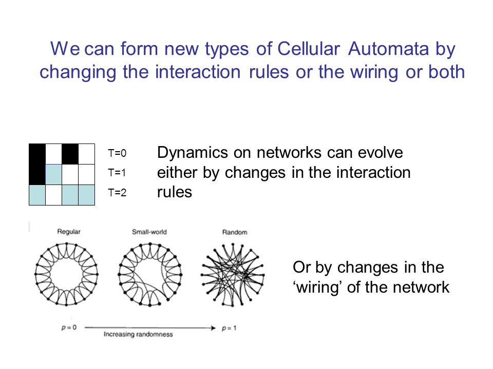 We can form new types of Cellular Automata by changing the interaction rules or the wiring or both