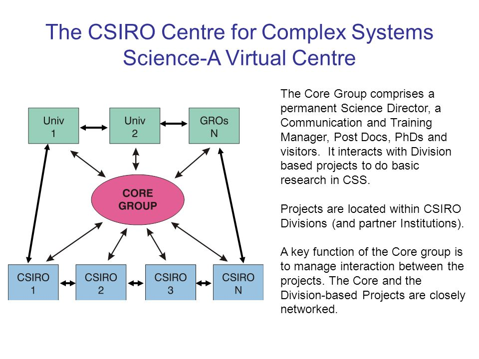 The CSIRO Centre for Complex Systems Science-A Virtual Centre