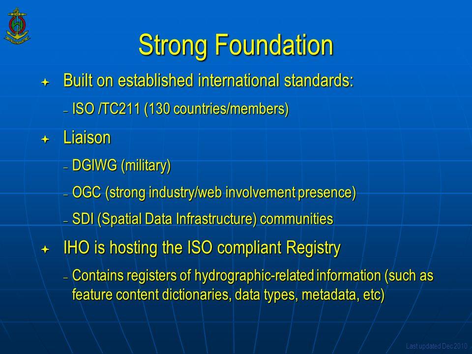 Strong Foundation Built on established international standards:
