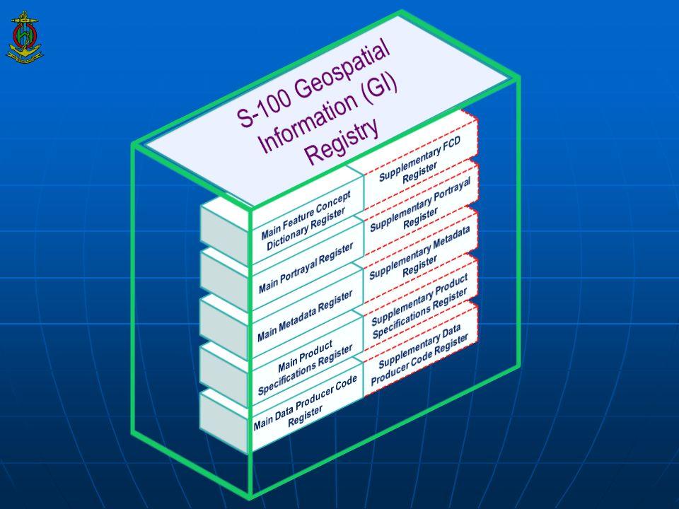 S-100 Geospatial Information (GI) Registry
