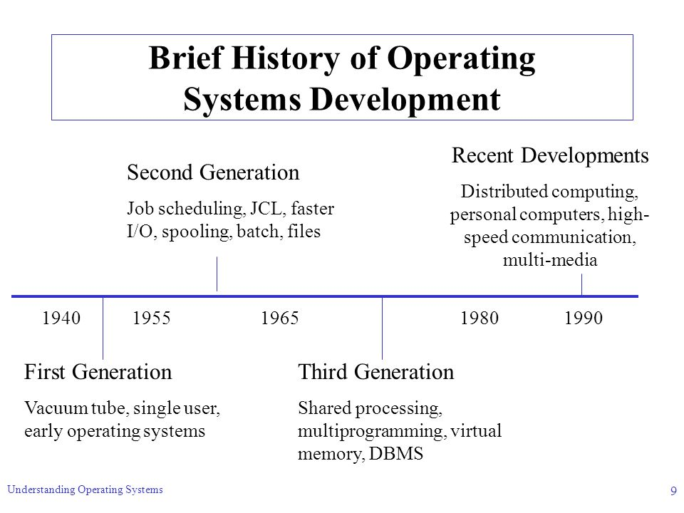 an analysis of the job of the fisrt operating system the unix file system Security is one of the fastest-growing areas in information technology management denial of service, buffer overflows, email viruses etc have become general terms in.