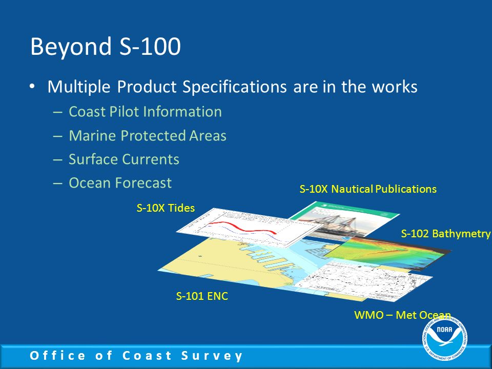 Beyond S-100 Multiple Product Specifications are in the works