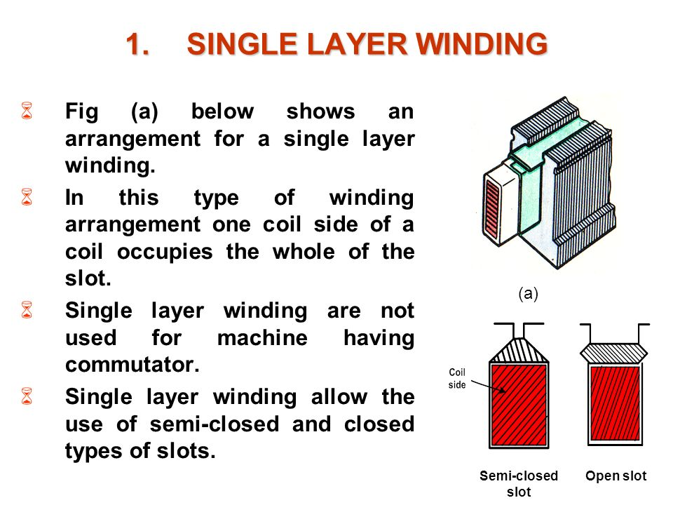 Ac machine windings. - ppt video online download
