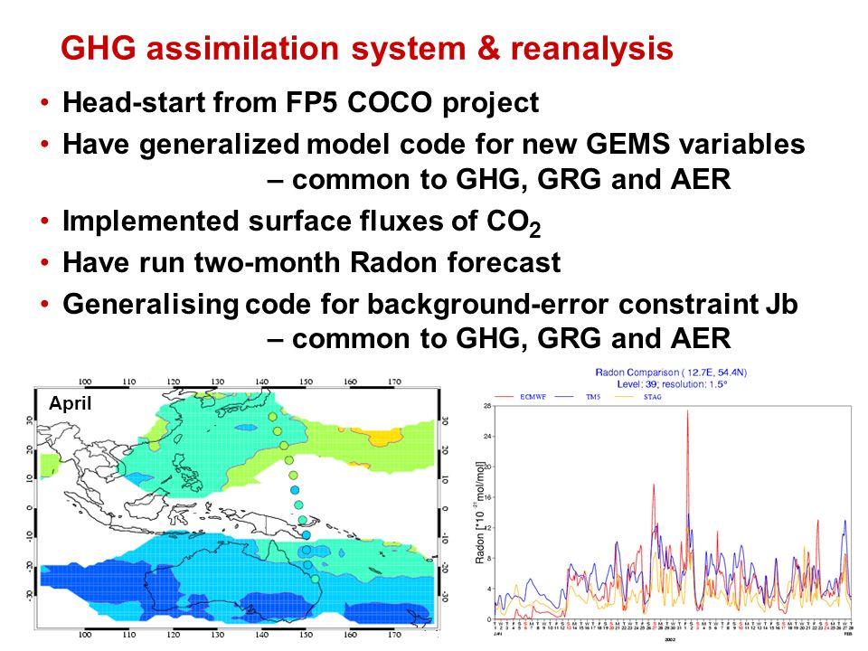 GHG assimilation system & reanalysis