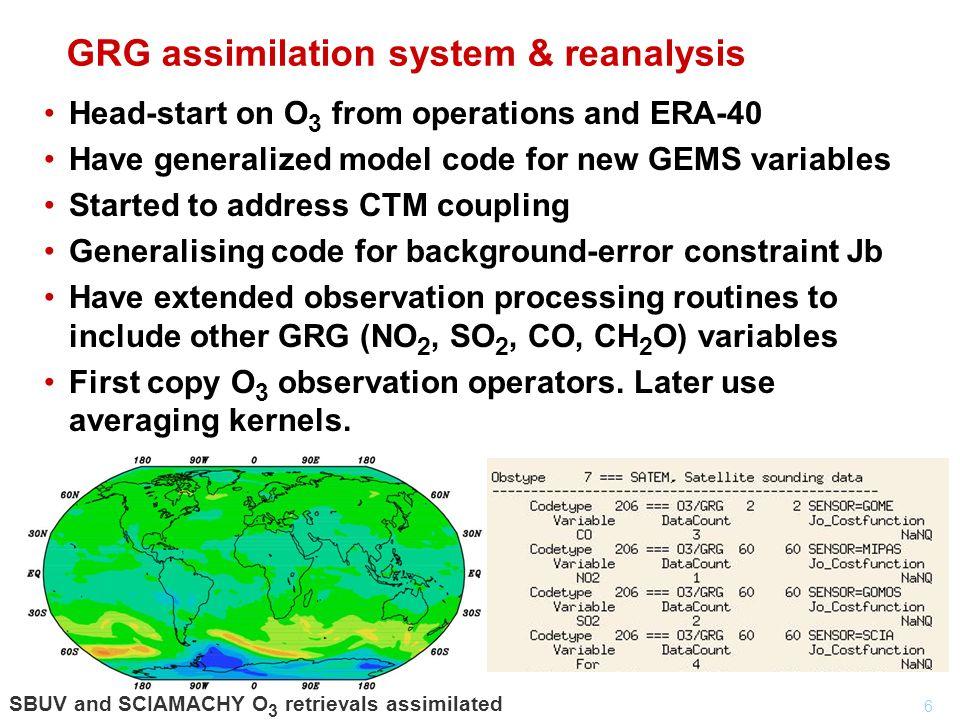 GRG assimilation system & reanalysis