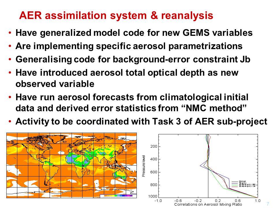 AER assimilation system & reanalysis