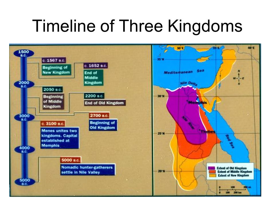 ancient egypt ppt download