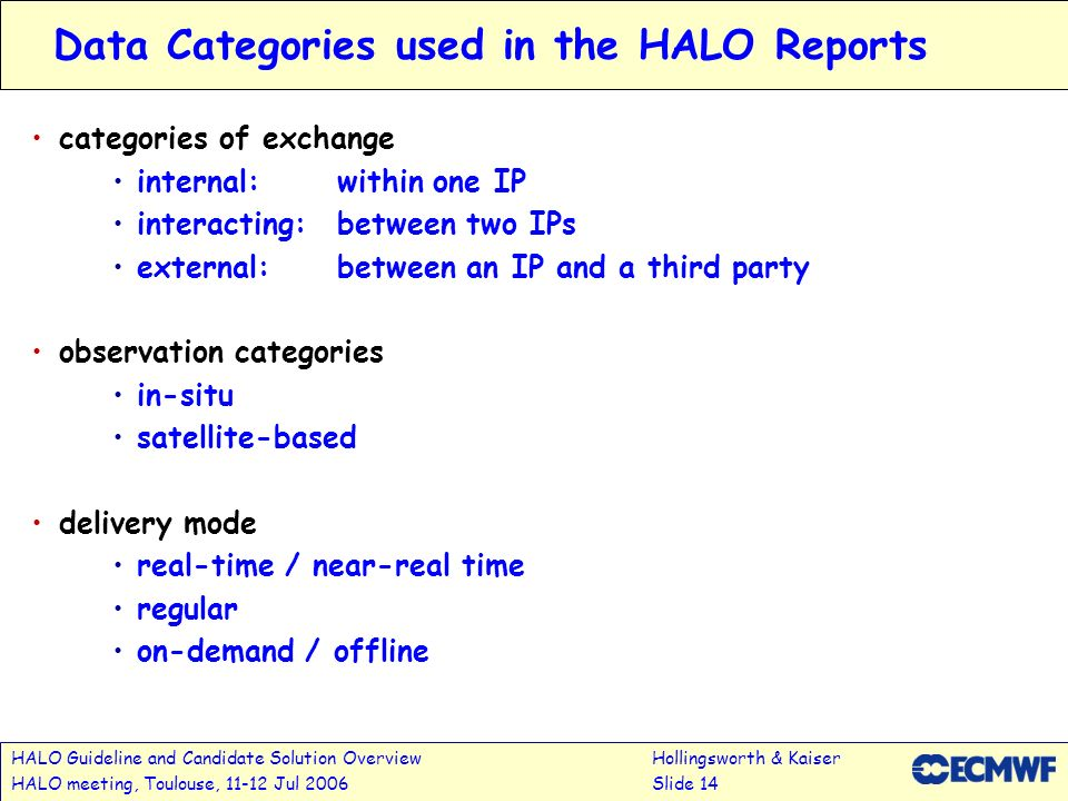 Data Categories used in the HALO Reports