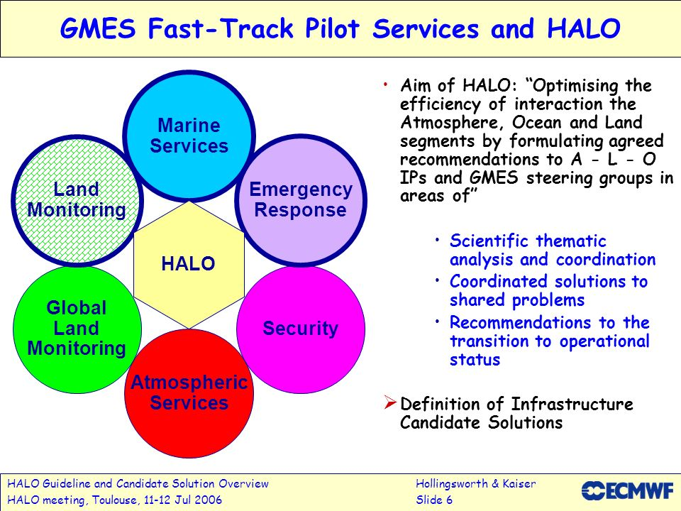 GMES Fast-Track Pilot Services and HALO