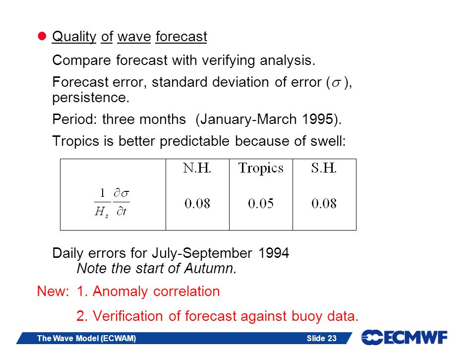 Quality of wave forecast Compare forecast with verifying analysis.