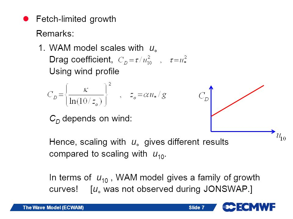 Fetch-limited growth Remarks: