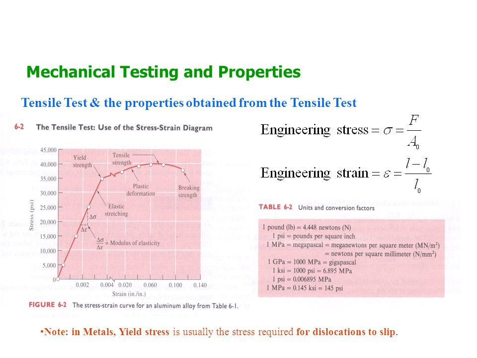 properties obtained from tensile stress test Stress-strain data with excel  the tensile test  copy the formula to derive stress from the load data.