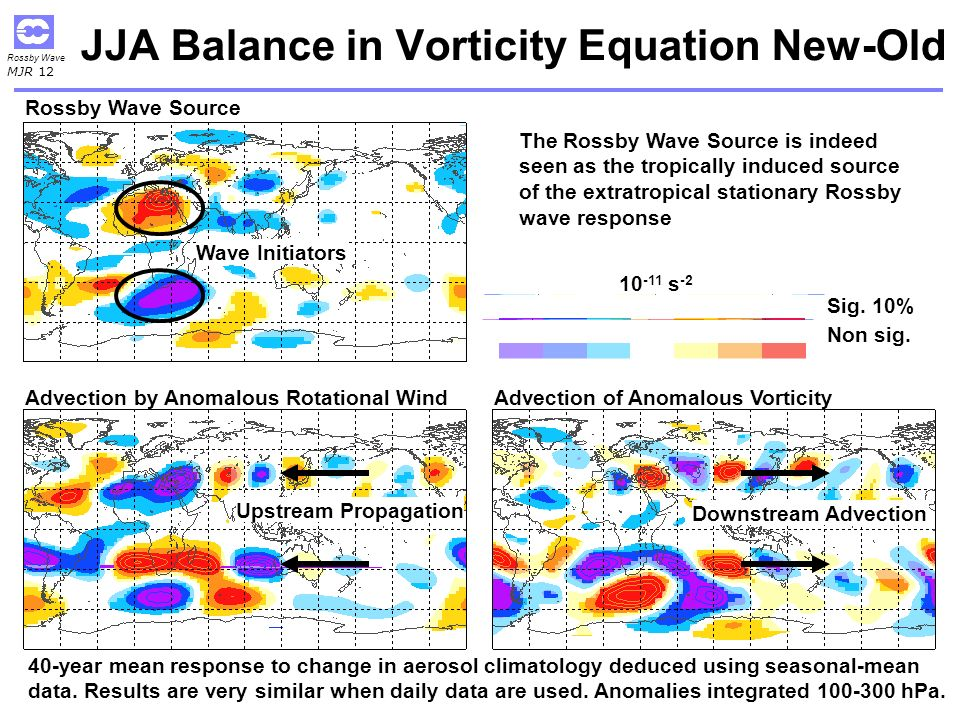 JJA Balance in Vorticity Equation New-Old