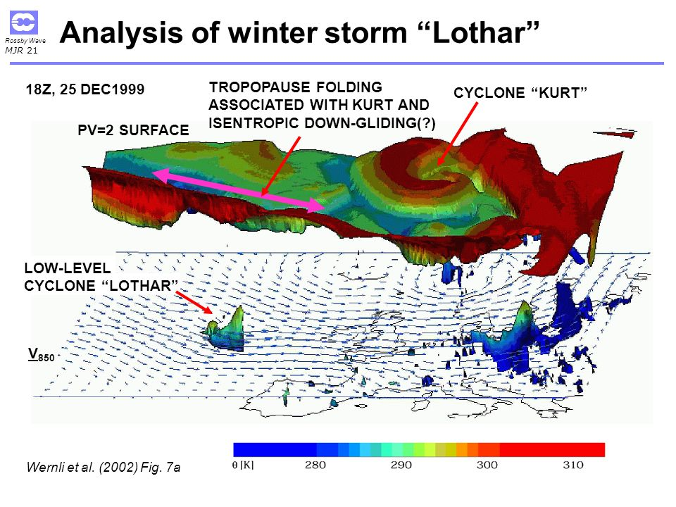 Analysis of winter storm Lothar