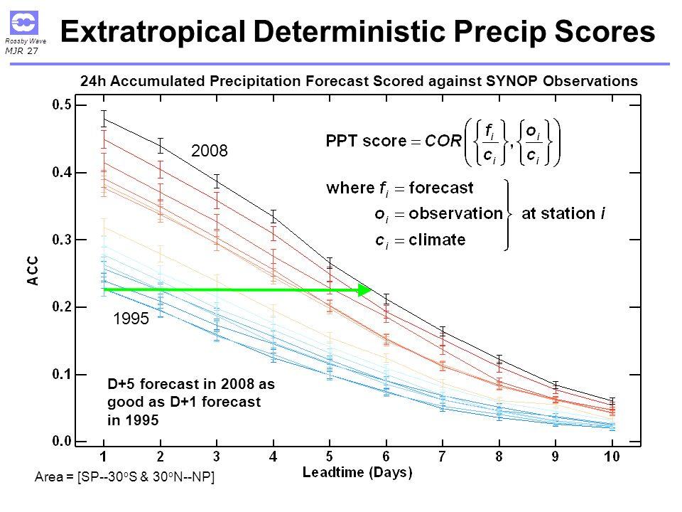 Extratropical Deterministic Precip Scores
