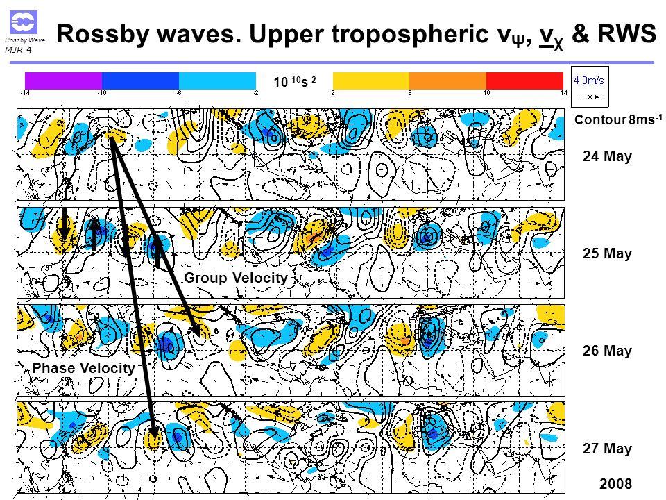 Rossby waves. Upper tropospheric vΨ, vχ & RWS